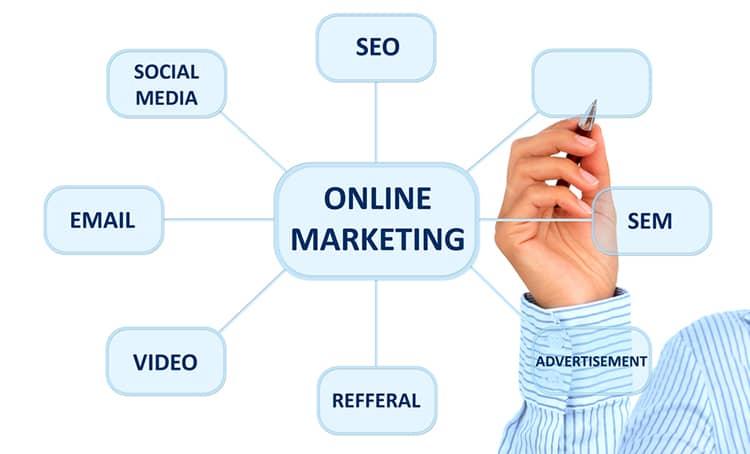 9 tipů, jak na online marketing