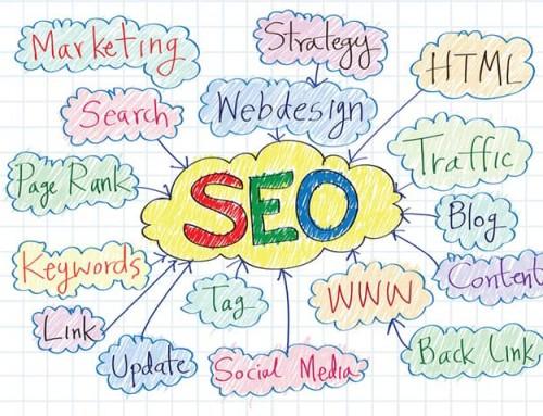 Co je to SEO a jak na optimalizaci pro vyhledávače? Přinášíme odpovědi