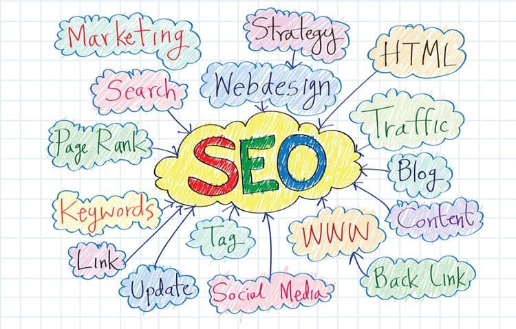Co je to SEO neboli optimalizace pro vyhledávače